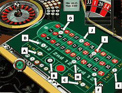 No lose roulette bet how to play wind creek casino online